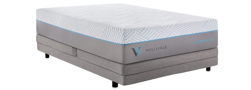 wellsville mattresses